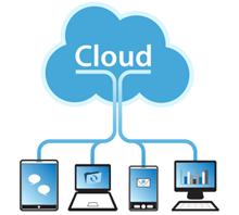 Cloud Beispiel